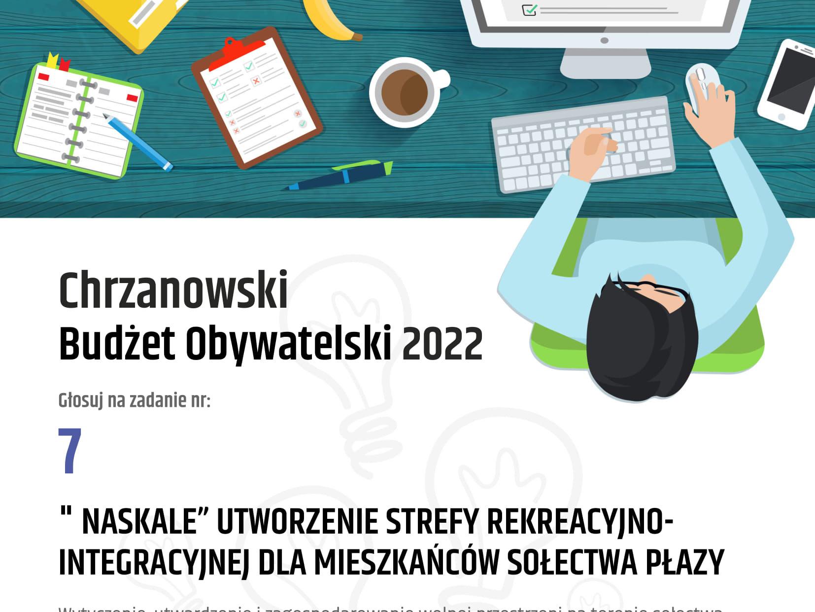 Chrzanowski Budżet Obywatelski 2022